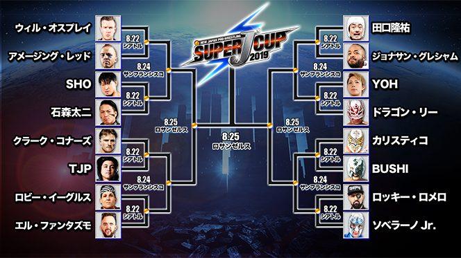 「SUPER J-CUP」がいよいよ開幕!