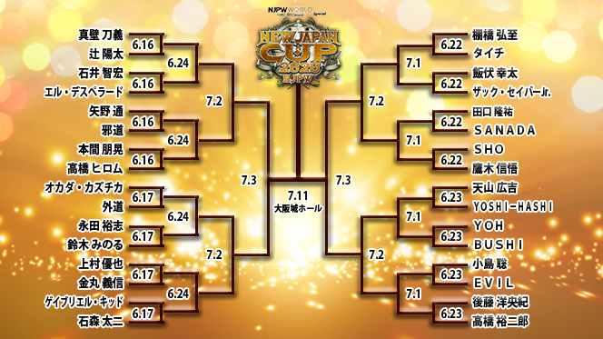 "【『NEW JAPAN CUP 2020』が劇的復活!】今回はジュニア戦士が多数エントリー! 1回戦から""注目の顔合わせ""が続出!"